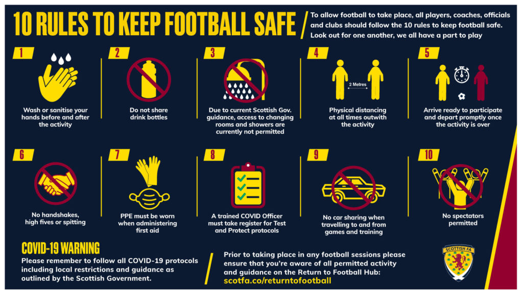 10 rules to keep football safe
